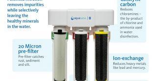 Aquasana-AQ-5300.56-tap water filter