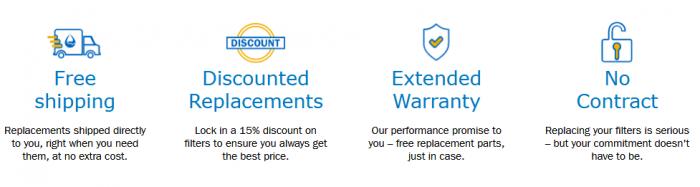 Aquasana Discounts